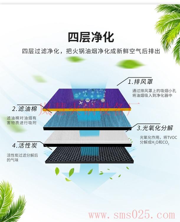 无烟火锅设备红海中de竞争li器(www.sms025.com)