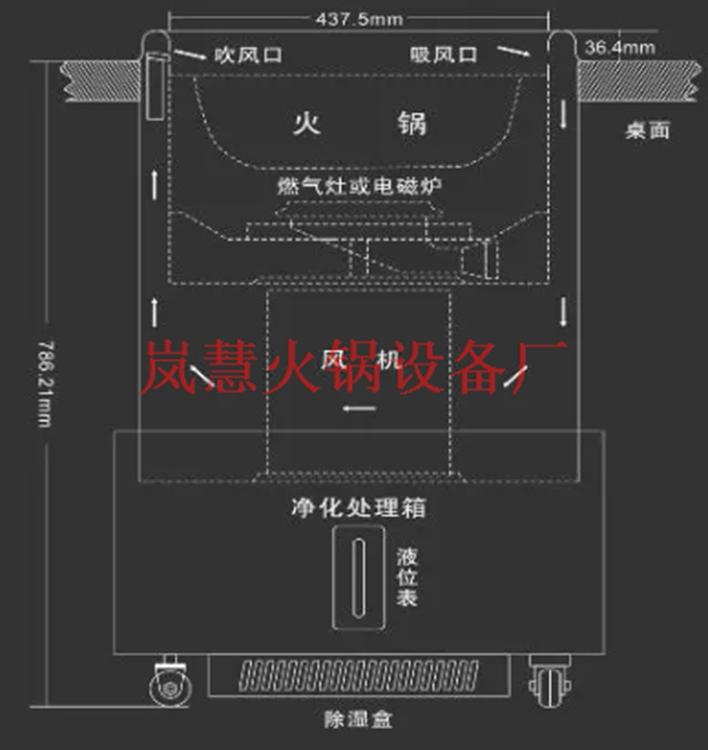 海底捞无烟火锅排烟系(www.sms025.com)