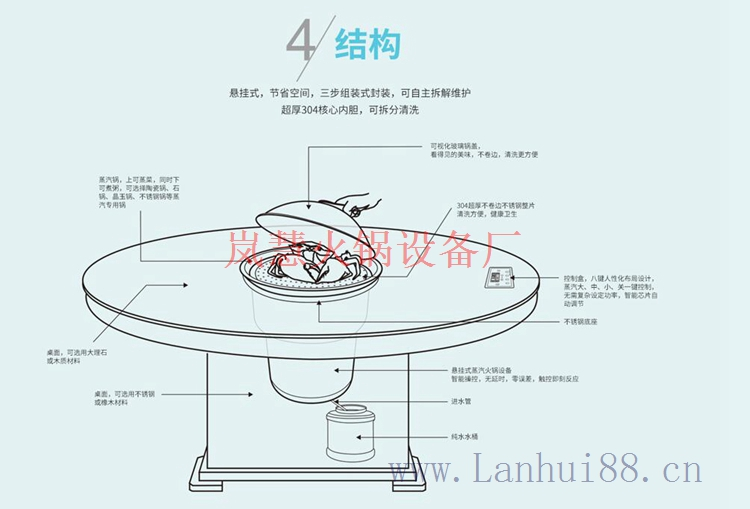 zheng汽huo锅多少钱一套?(www.sms025.com)