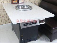 广东pifawu烟火锅jinghua器保养方式