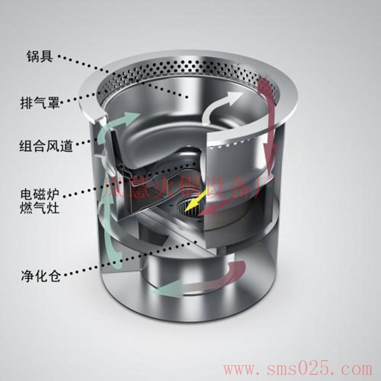 火锅抽烟机(www.sms025.com)