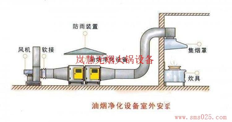 海底捞排烟xi统订zhi(www.sms025.com)