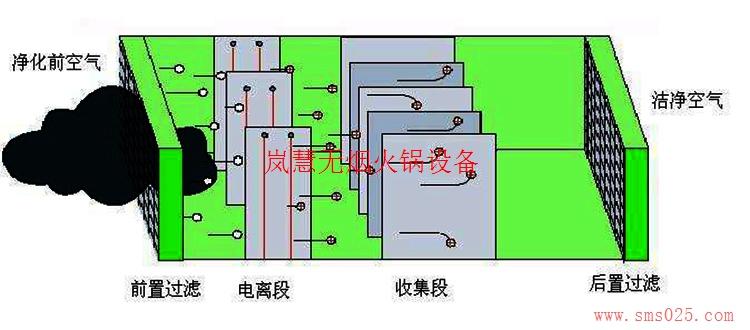 dipai无烟火锅设bei(www.sms025.com)