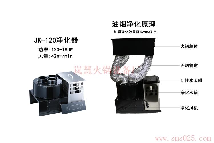 小型油烟净化器(www.sms025.com)