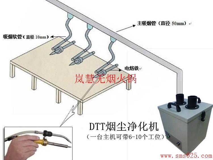 火锅排烟设备(www.sms025.com)