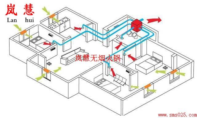 火锅店新风系统贵不贵(www.sms025.com)