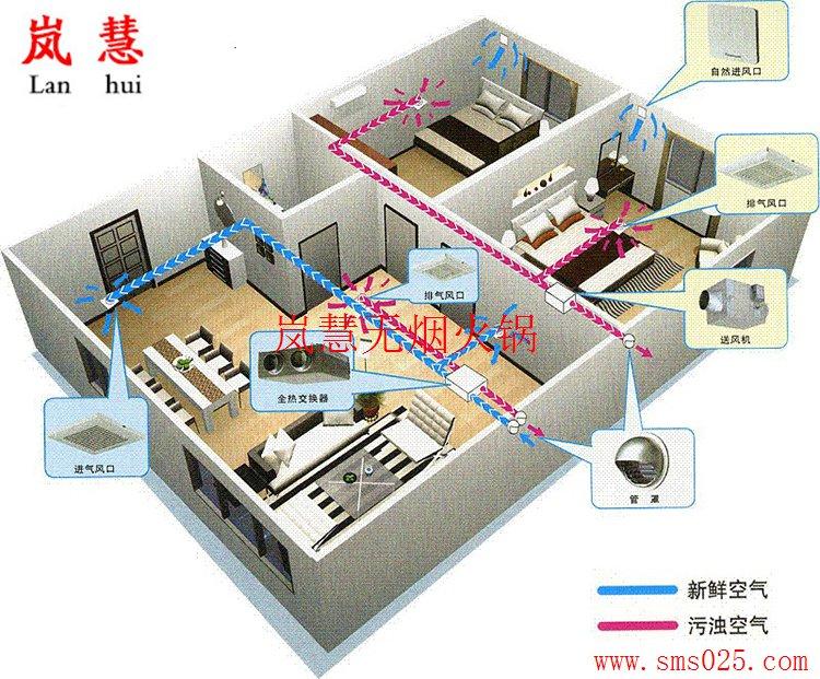 火锅店新风排烟(www.sms025.com)