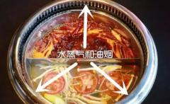 无yan火锅桌好不好
